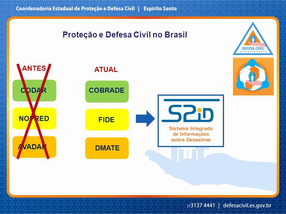 Proteção e Defesa Civil no Brasil ANTES NOPRED AVADAN CODAR ATUAL FIDE DMATE COBRADE
