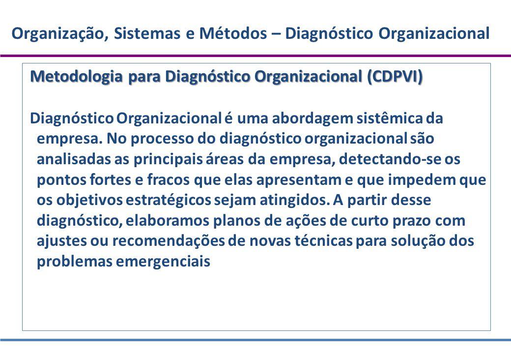 Organização, Sistemas e Métodos – Diagnóstico Organizacional Metodologia para Diagnóstico Organizacional (CDPVI) Diagnóstico Organizacional é uma abor