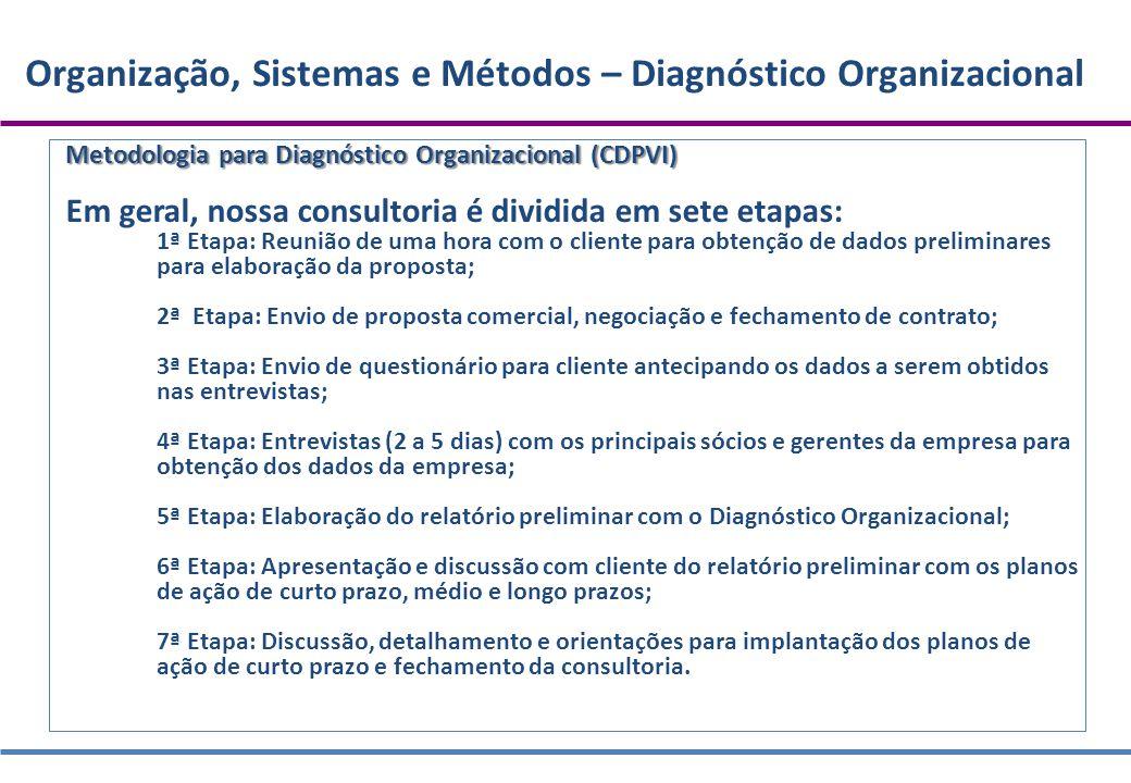 Organização, Sistemas e Métodos – Diagnóstico Organizacional Metodologia para Diagnóstico Organizacional (CDPVI) Em geral, nossa consultoria é dividid
