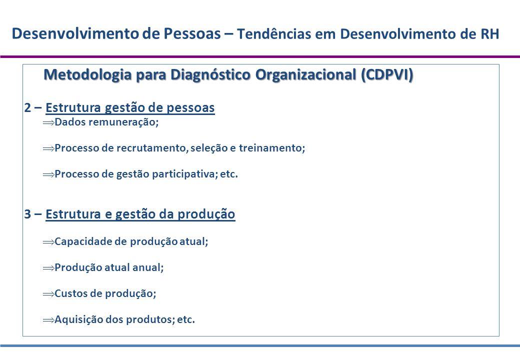 Desenvolvimento de Pessoas – Tendências em Desenvolvimento de RH Metodologia para Diagnóstico Organizacional (CDPVI) 2 – Estrutura gestão de pessoas 