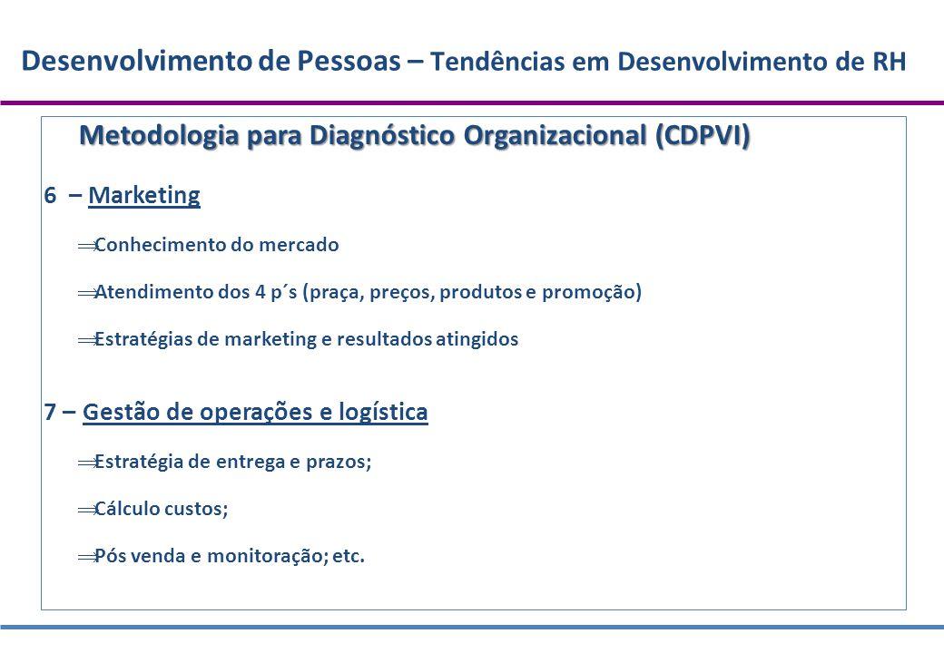 Desenvolvimento de Pessoas – Tendências em Desenvolvimento de RH Metodologia para Diagnóstico Organizacional (CDPVI) 6 – Marketing  Conhecimento do m