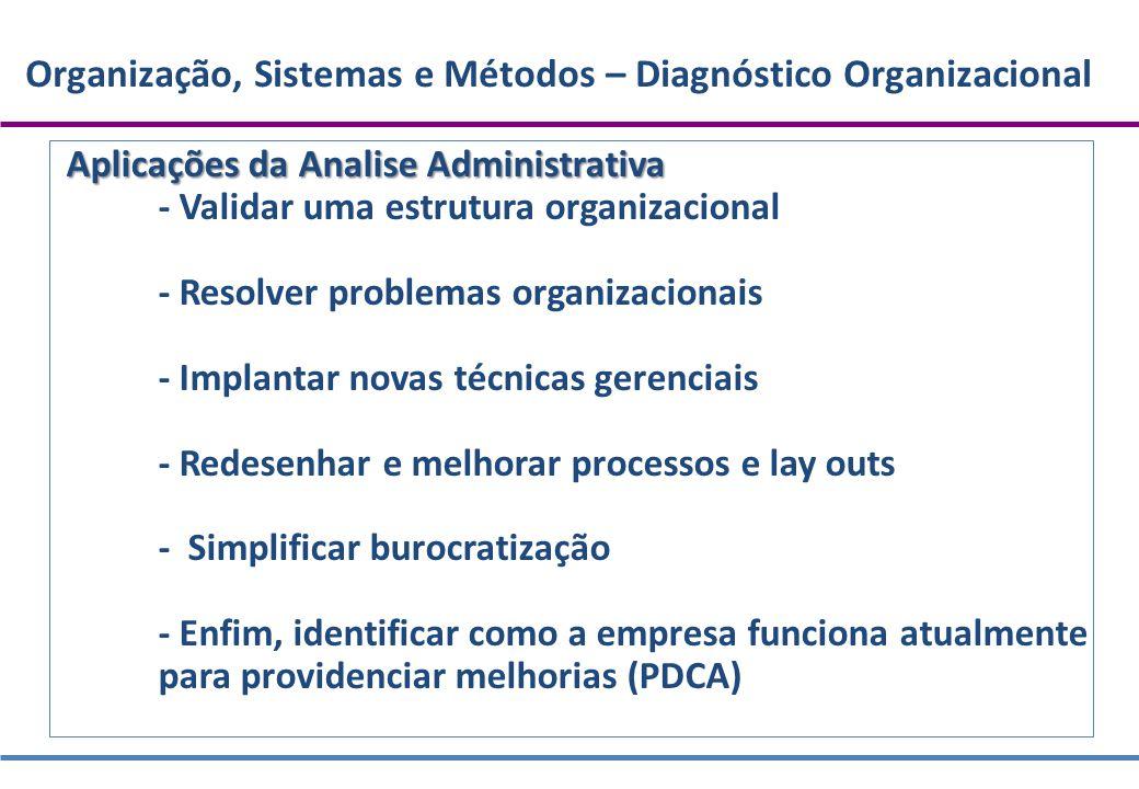 Aplicações da Analise Administrativa - Validar uma estrutura organizacional - Resolver problemas organizacionais - Implantar novas técnicas gerenciais
