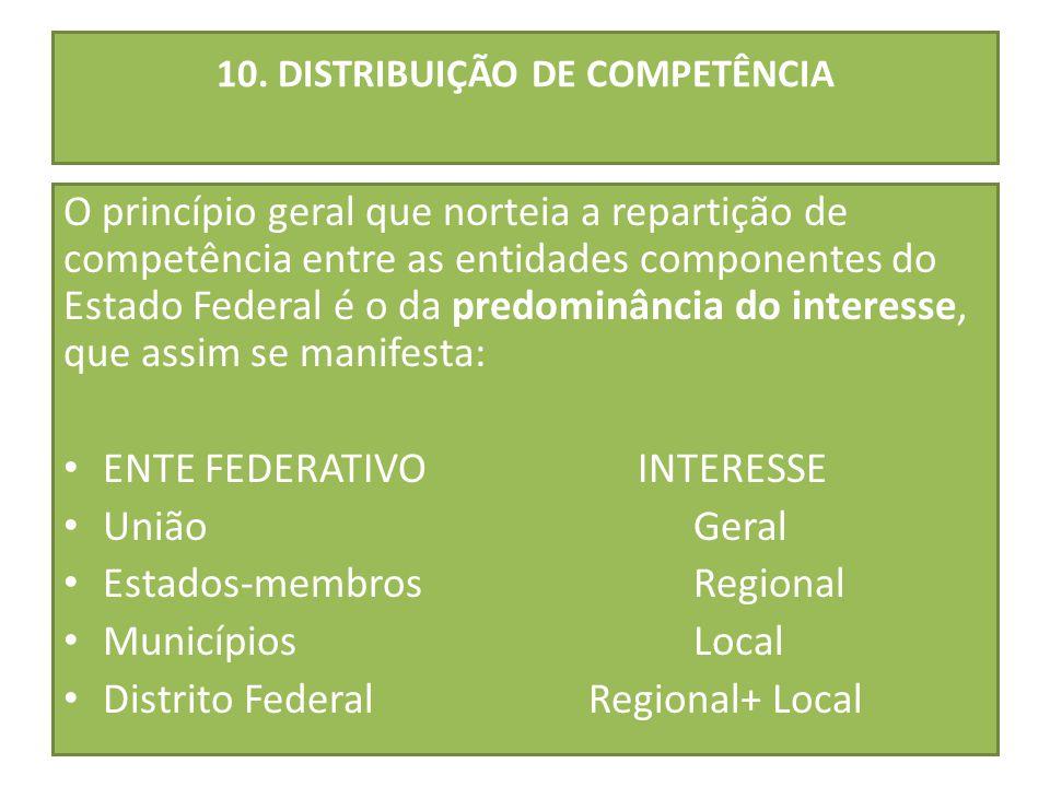 10. DISTRIBUIÇÃO DE COMPETÊNCIA O princípio geral que norteia a repartição de competência entre as entidades componentes do Estado Federal é o da pred