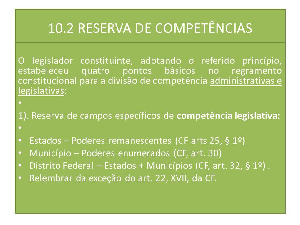 10.2 RESERVA DE COMPETÊNCIAS O legislador constituinte, adotando o referido princípio, estabeleceu quatro pontos básicos no regramento constitucional