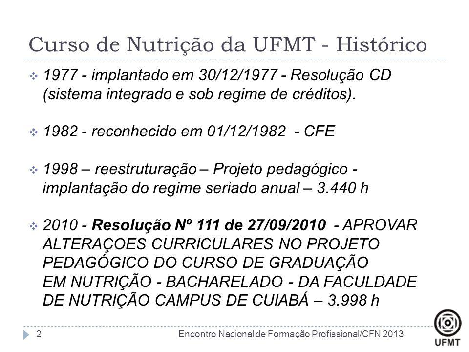 Curso de Nutrição da UFMT - Histórico  1977 - implantado em 30/12/1977 - Resolução CD (sistema integrado e sob regime de créditos).  1982 - reconhec