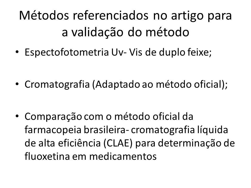Métodos referenciados no artigo para a validação do método Espectofotometria Uv- Vis de duplo feixe; Cromatografia (Adaptado ao método oficial); Compa