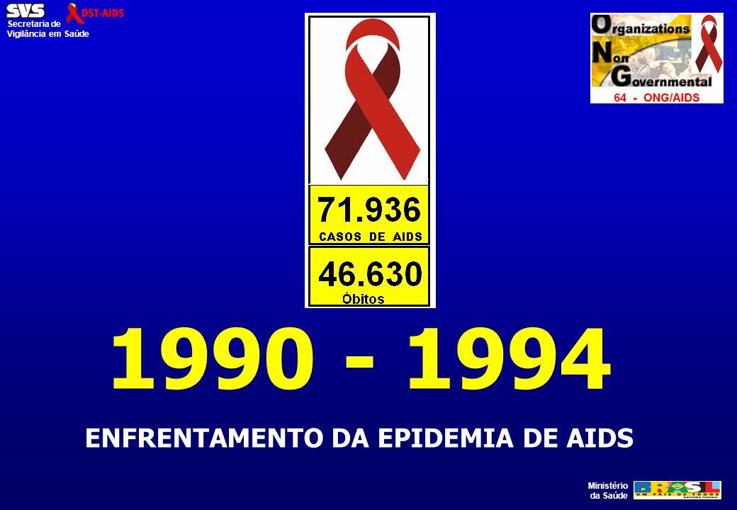 Ministério da Saúde Secretaria de Vigilância em Saúde 1990 - 1994 ENFRENTAMENTO DA EPIDEMIA DE AIDS