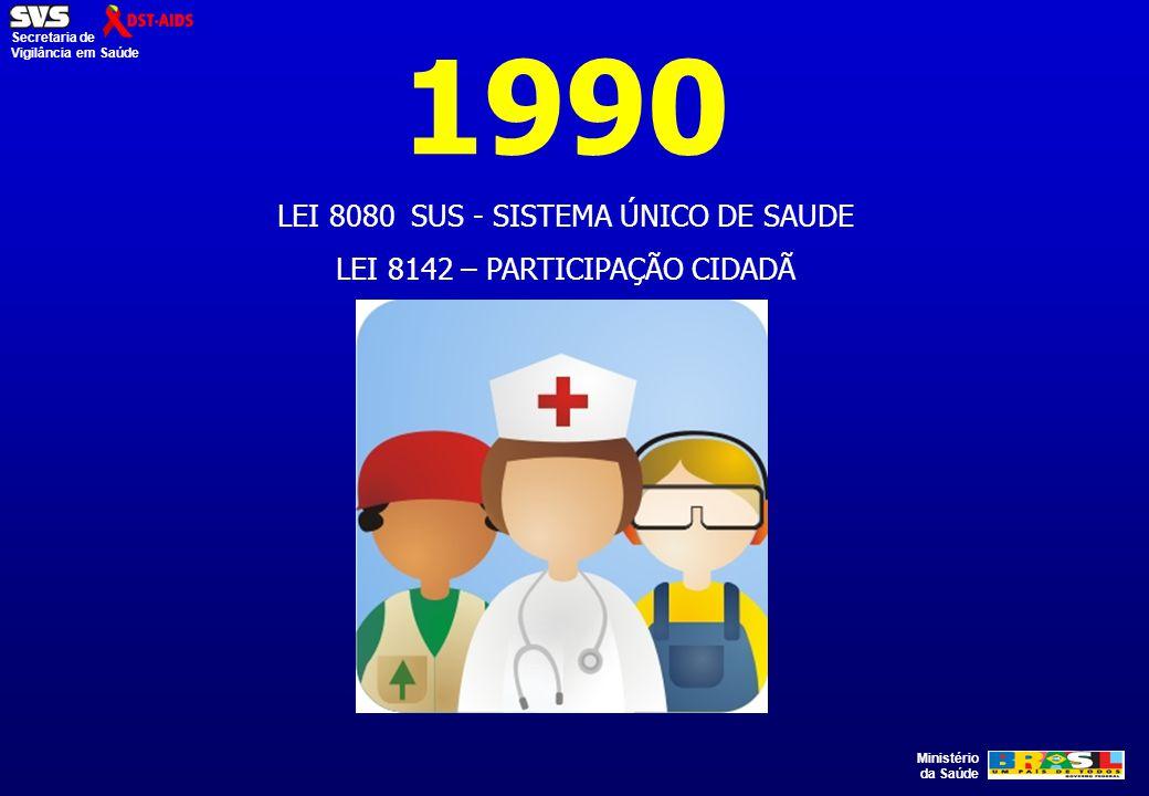 Ministério da Saúde Secretaria de Vigilância em Saúde 1990 LEI 8080 SUS - SISTEMA ÚNICO DE SAUDE LEI 8142 – PARTICIPAÇÃO CIDADÃ