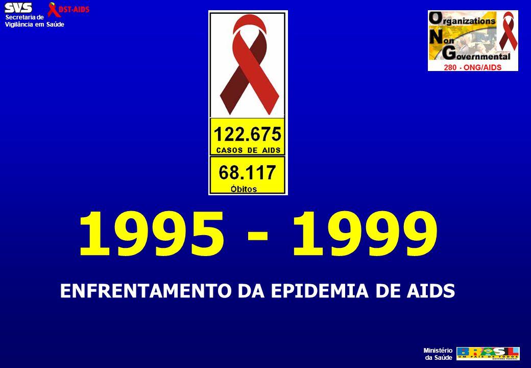 Ministério da Saúde Secretaria de Vigilância em Saúde 1995 - 1999 ENFRENTAMENTO DA EPIDEMIA DE AIDS