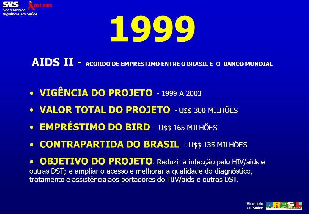 Ministério da Saúde Secretaria de Vigilância em Saúde 1999 AIDS II - ACORDO DE EMPRESTIMO ENTRE O BRASIL E O BANCO MUNDIAL VIGÊNCIA DO PROJETO - 1999
