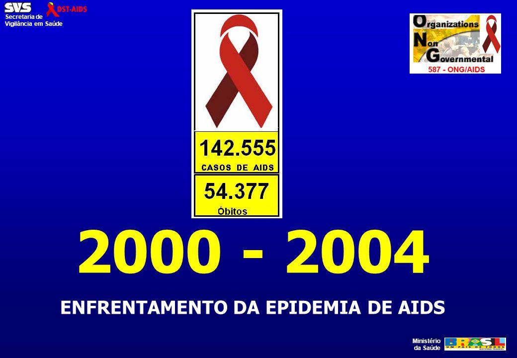 Ministério da Saúde Secretaria de Vigilância em Saúde 2000 - 2004 ENFRENTAMENTO DA EPIDEMIA DE AIDS