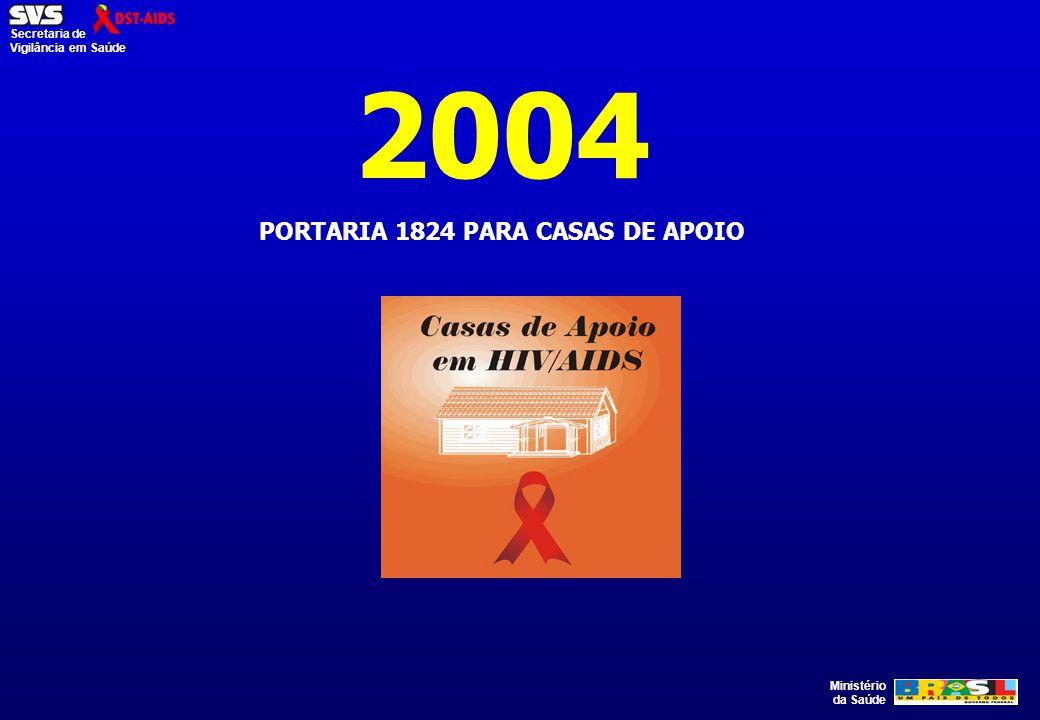 Ministério da Saúde Secretaria de Vigilância em Saúde 2004 PORTARIA 1824 PARA CASAS DE APOIO