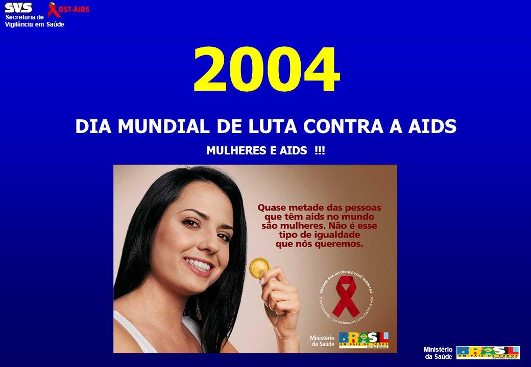 Ministério da Saúde Secretaria de Vigilância em Saúde 2004 DIA MUNDIAL DE LUTA CONTRA A AIDS MULHERES E AIDS !!!