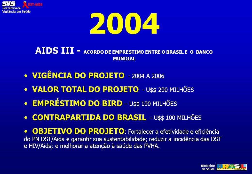 Ministério da Saúde Secretaria de Vigilância em Saúde 2004 AIDS III - ACORDO DE EMPRESTIMO ENTRE O BRASIL E O BANCO MUNDIAL VIGÊNCIA DO PROJETO - 2004