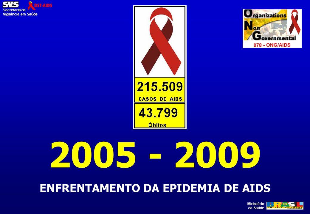 Ministério da Saúde Secretaria de Vigilância em Saúde 2005 - 2009 ENFRENTAMENTO DA EPIDEMIA DE AIDS