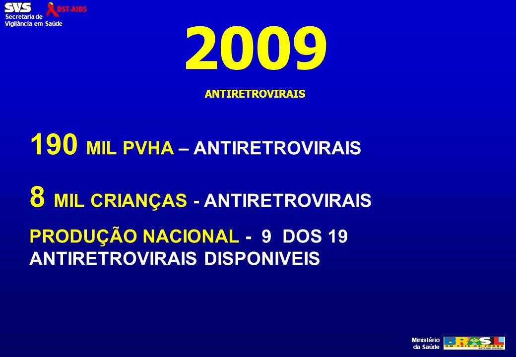 Ministério da Saúde Secretaria de Vigilância em Saúde 2009 ANTIRETROVIRAIS 190 MIL PVHA – ANTIRETROVIRAIS 8 MIL CRIANÇAS - ANTIRETROVIRAIS PRODUÇÃO NA