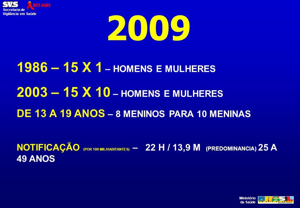 Ministério da Saúde Secretaria de Vigilância em Saúde 2009 1986 – 15 X 1 – HOMENS E MULHERES 2003 – 15 X 10 – HOMENS E MULHERES DE 13 A 19 ANOS – 8 ME