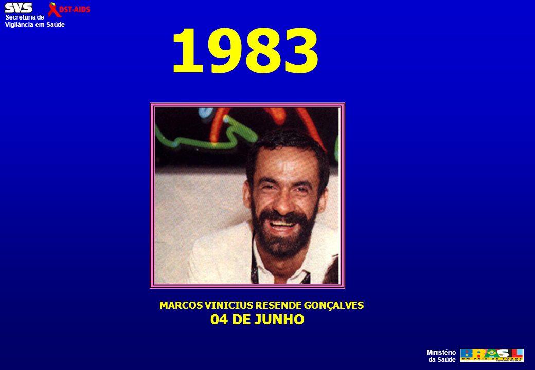 Ministério da Saúde Secretaria de Vigilância em Saúde MARCOS VINICIUS RESENDE GONÇALVES 04 DE JUNHO 1983