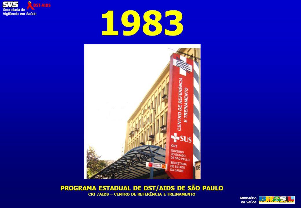 Ministério da Saúde Secretaria de Vigilância em Saúde PROGRAMA ESTADUAL DE DST/AIDS DE SÃO PAULO CRT /AIDS – CENTRO DE REFERÊNCIA E TREINAMENTO 1983