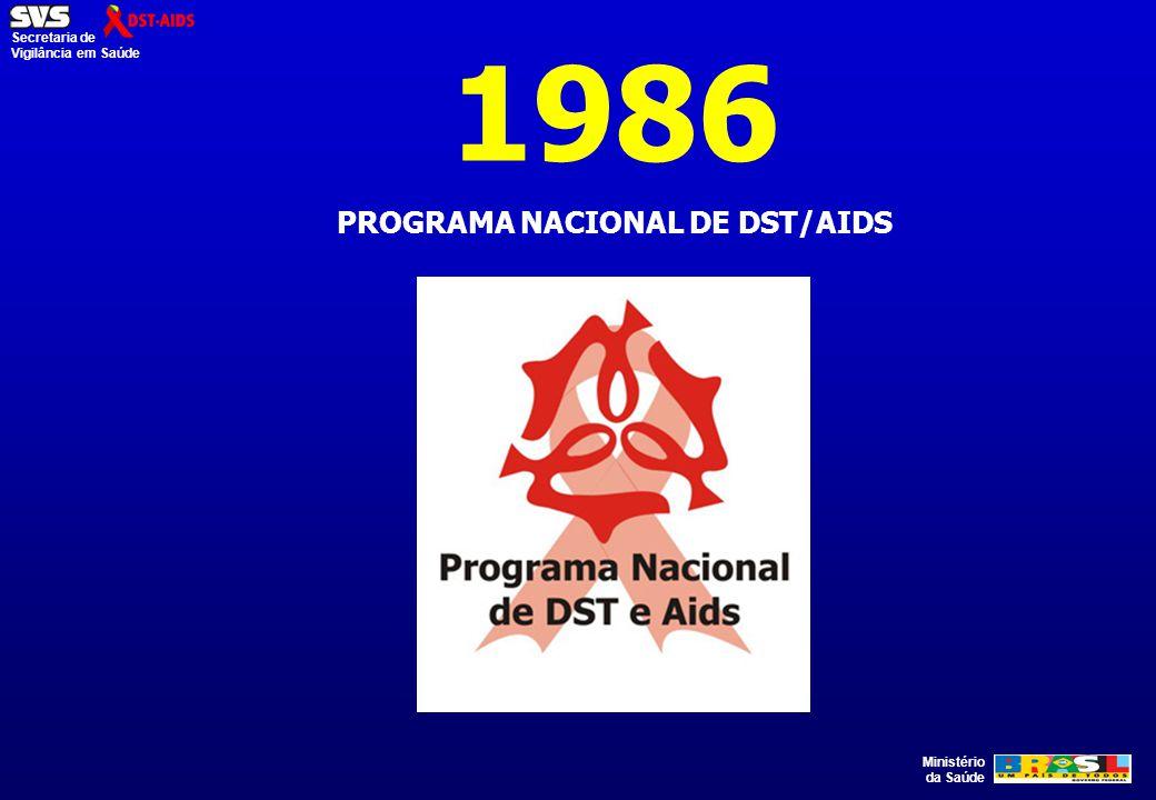 Ministério da Saúde Secretaria de Vigilância em Saúde 1986 PROGRAMA NACIONAL DE DST/AIDS