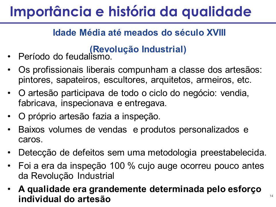 14 Importância e história da qualidade Idade Média até meados do século XVIII (Revolução Industrial) Período do feudalismo. Os profissionais liberais