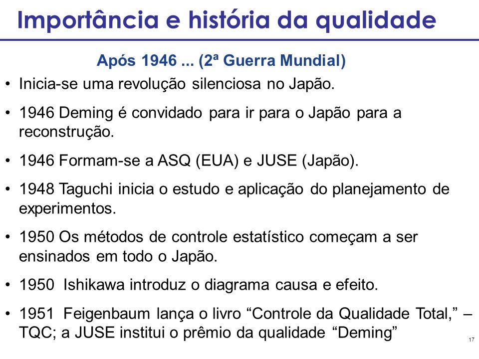 17 Importância e história da qualidade Após 1946...