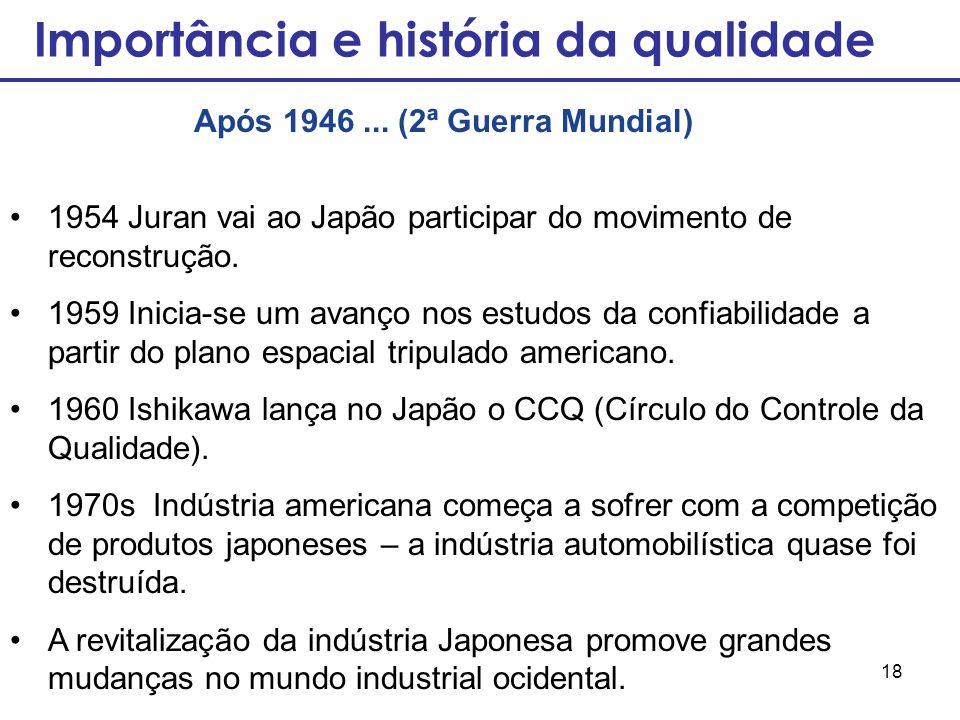 18 Importância e história da qualidade Após 1946... (2ª Guerra Mundial) 1954 Juran vai ao Japão participar do movimento de reconstrução. 1959 Inicia-s