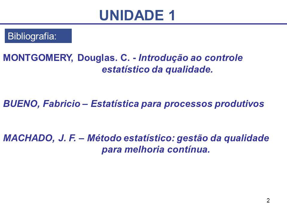 2 UNIDADE 1 Bibliografia: MONTGOMERY, Douglas. C. - Introdução ao controle estatístico da qualidade. BUENO, Fabricio – Estatística para processos prod