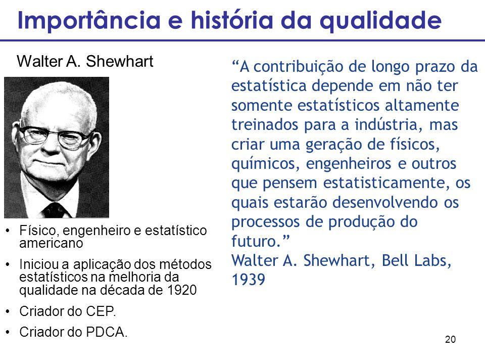 20 Físico, engenheiro e estatístico americano Iniciou a aplicação dos métodos estatísticos na melhoria da qualidade na década de 1920 Criador do CEP.
