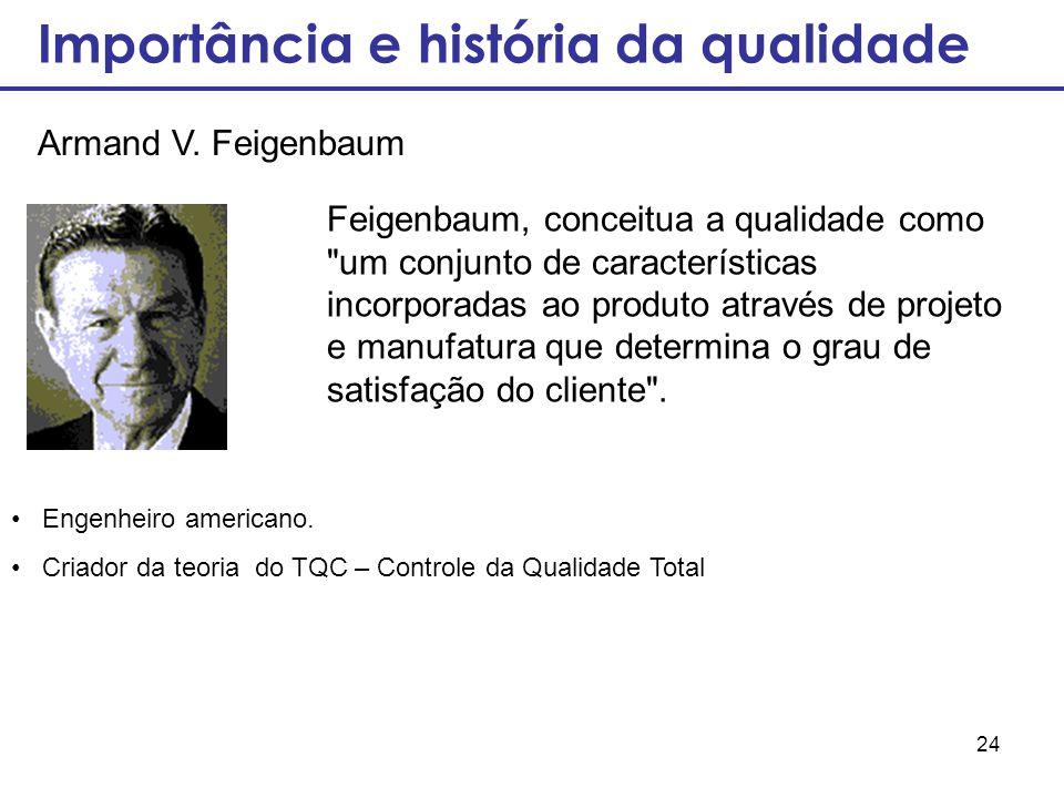 24 Armand V. Feigenbaum Engenheiro americano. Criador da teoria do TQC – Controle da Qualidade Total Importância e história da qualidade Feigenbaum, c