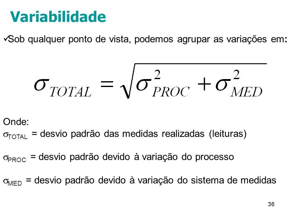 36 Onde:  TOTAL = desvio padrão das medidas realizadas (leituras)  PROC = desvio padrão devido à variação do processo  MED = desvio padrão devido à variação do sistema de medidas Sob qualquer ponto de vista, podemos agrupar as variações em: Variabilidade