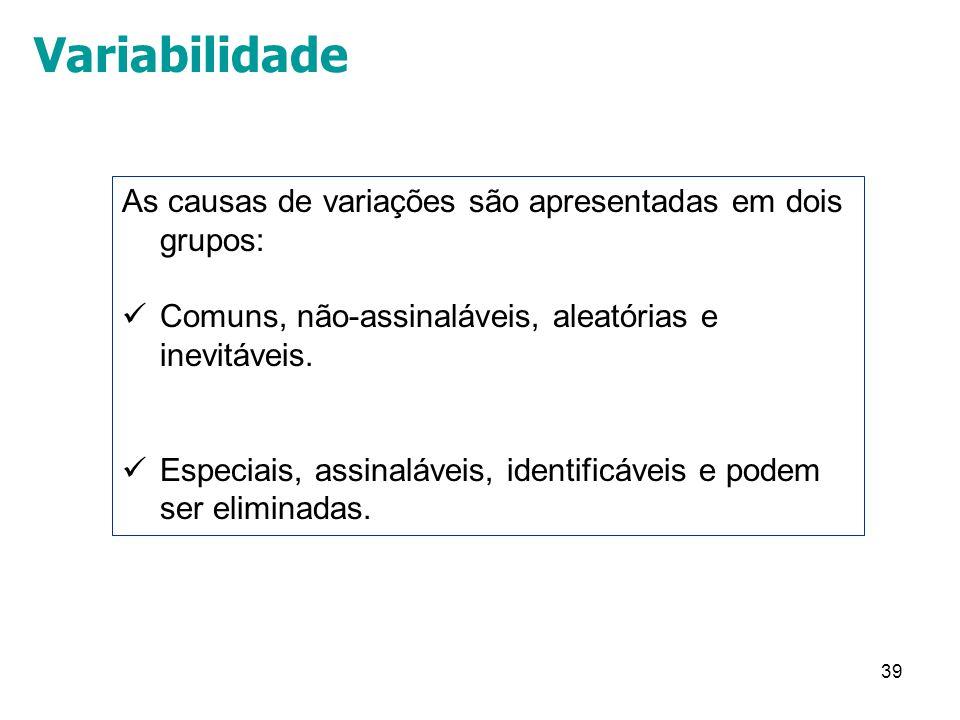 39 Variabilidade As causas de variações são apresentadas em dois grupos: Comuns, não-assinaláveis, aleatórias e inevitáveis. Especiais, assinaláveis,