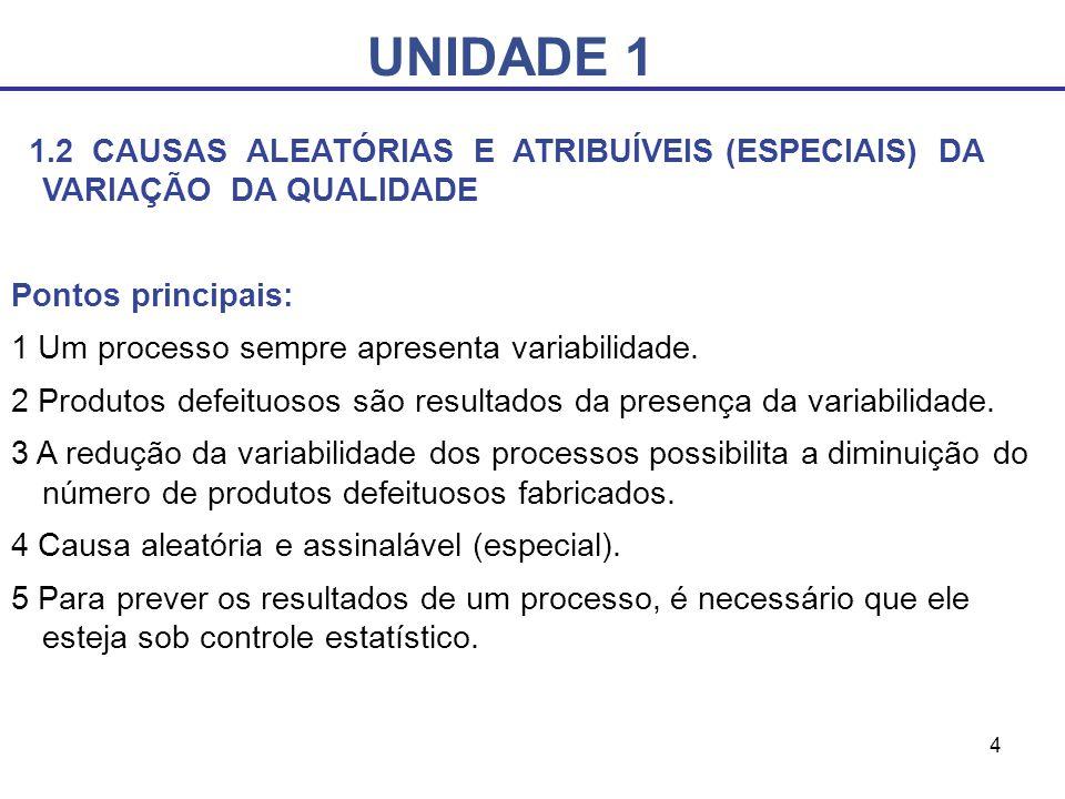 4 1.2 CAUSAS ALEATÓRIAS E ATRIBUÍVEIS (ESPECIAIS) DA VARIAÇÃO DA QUALIDADE Pontos principais: 1 Um processo sempre apresenta variabilidade. 2 Produtos