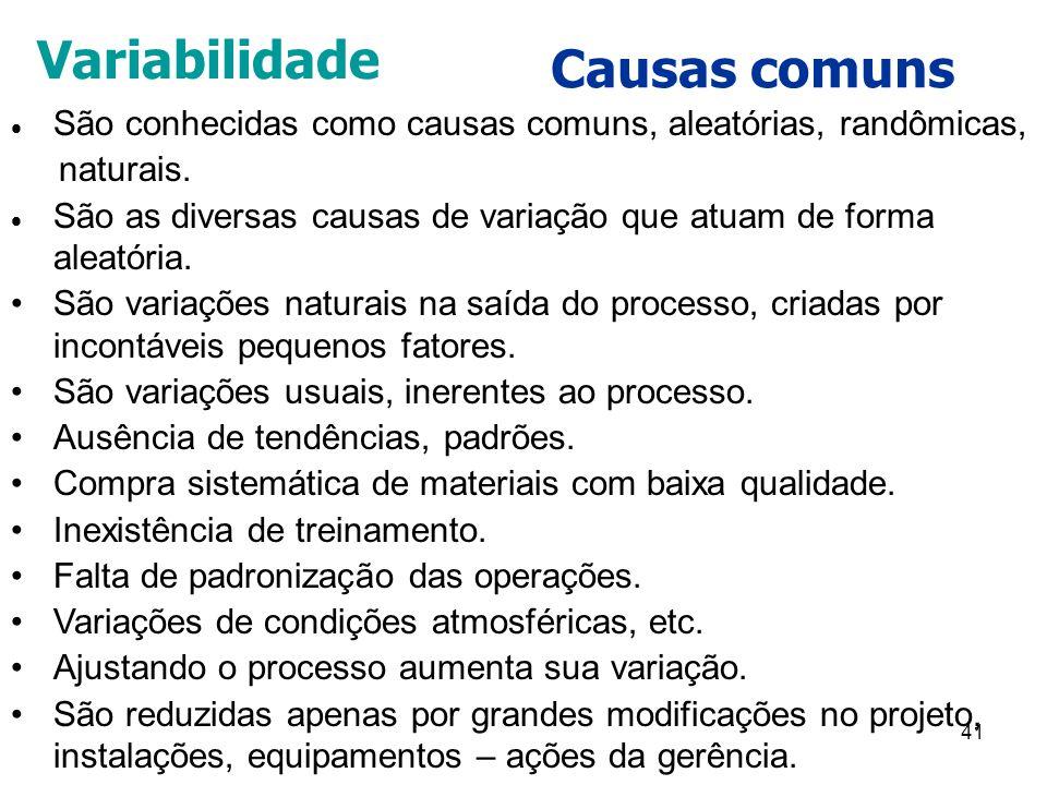41 Causas comuns  São conhecidas como causas comuns, aleatórias, randômicas, naturais.  São as diversas causas de variação que atuam de forma aleató