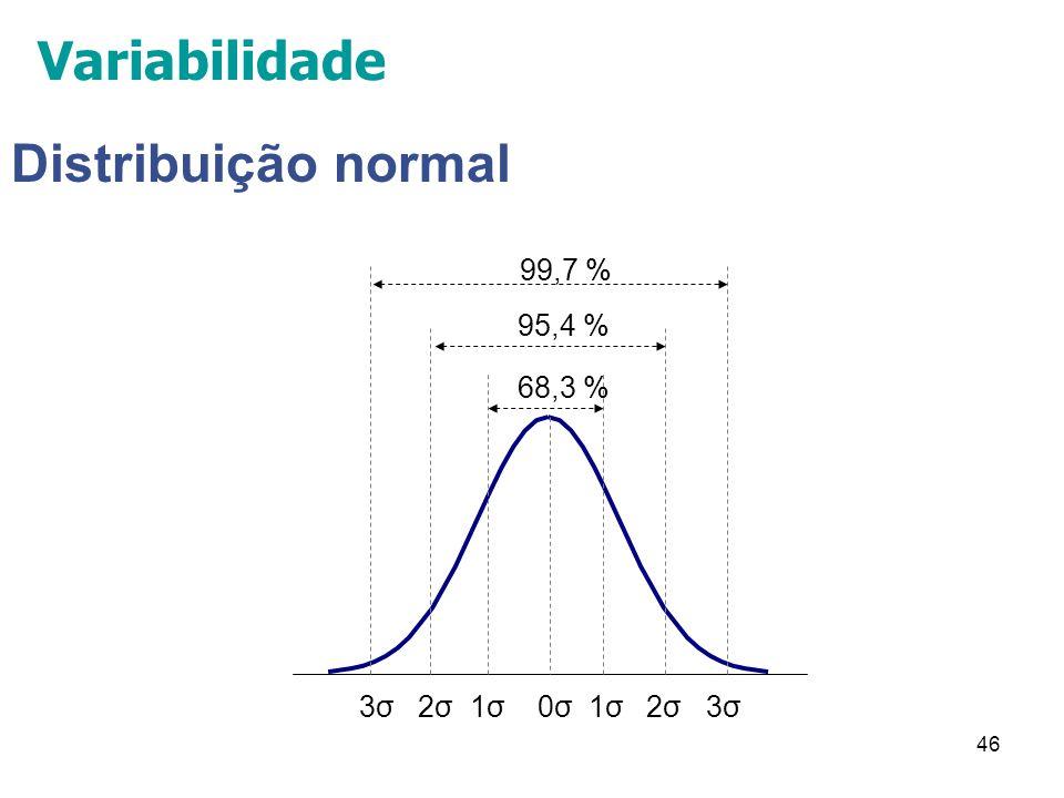 46 Distribuição normal Variabilidade 99,7 % 95,4 % 68,3 % 3σ 2σ 1σ 0σ 1σ 2σ 3σ