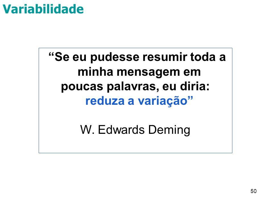 """50 """"Se eu pudesse resumir toda a minha mensagem em poucas palavras, eu diria: reduza a variação"""" W. Edwards Deming Variabilidade"""