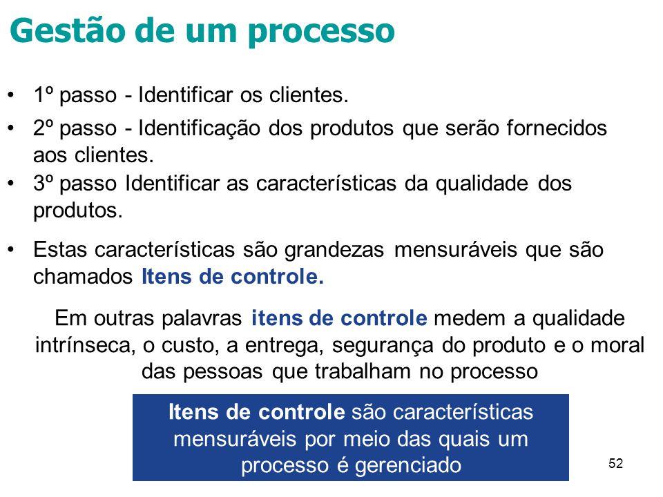 52 Gestão de um processo 1º passo - Identificar os clientes. 2º passo - Identificação dos produtos que serão fornecidos aos clientes. 3º passo Identif