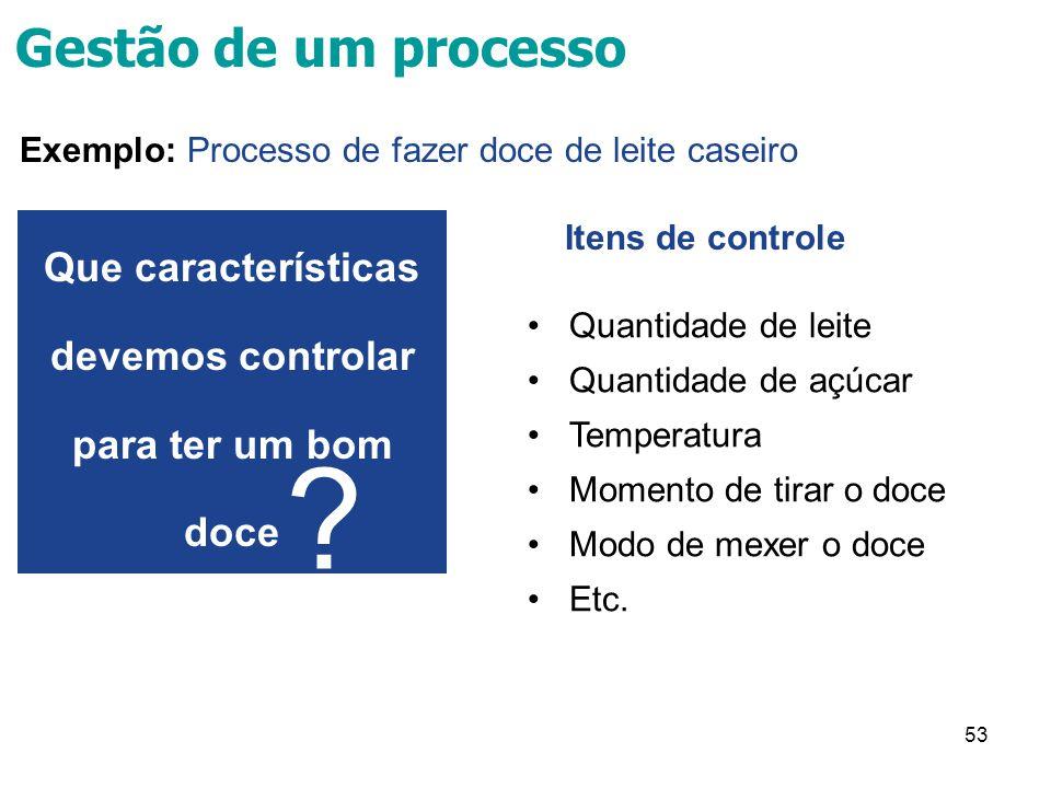 53 Gestão de um processo Exemplo: Processo de fazer doce de leite caseiro Que características devemos controlar para ter um bom doce ? Quantidade de l