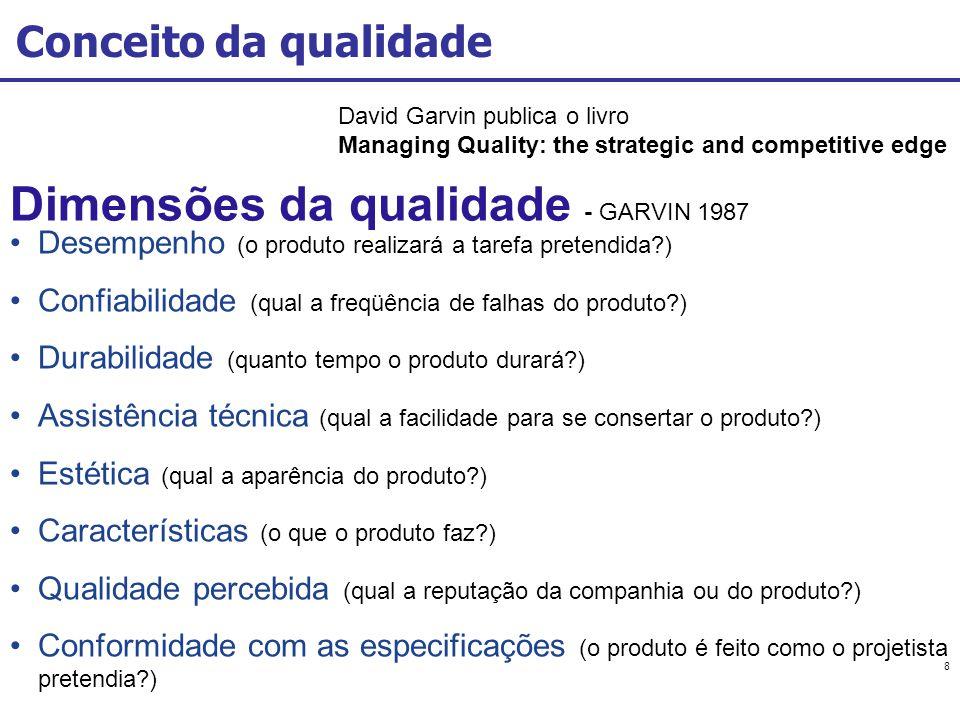 8 Dimensões da qualidade - GARVIN 1987 Desempenho (o produto realizará a tarefa pretendida?) Confiabilidade (qual a freqüência de falhas do produto?) Durabilidade (quanto tempo o produto durará?) Assistência técnica (qual a facilidade para se consertar o produto?) Estética (qual a aparência do produto?) Características (o que o produto faz?) Qualidade percebida (qual a reputação da companhia ou do produto?) Conformidade com as especificações (o produto é feito como o projetista pretendia?) David Garvin publica o livro Managing Quality: the strategic and competitive edge