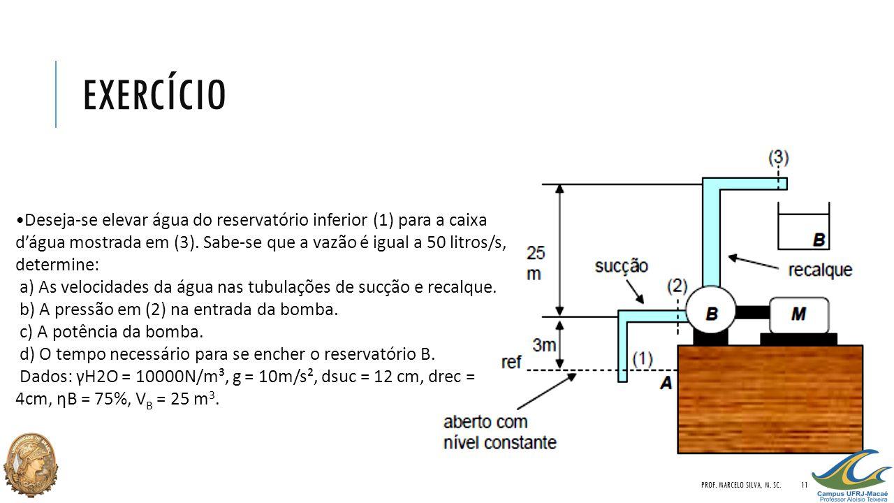 EXERCÍCIO Deseja-se elevar água do reservatório inferior (1) para a caixa d'água mostrada em (3). Sabe-se que a vazão é igual a 50 litros/s, determine