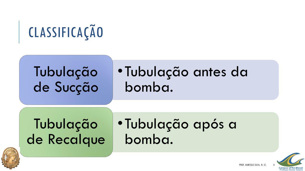 CLASSIFICAÇÃO Tubulação antes da bomba. Tubulação de Sucção Tubulação após a bomba. Tubulação de Recalque PROF. MARCELO SILVA, M. SC.4