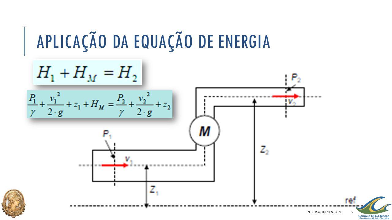 APLICAÇÃO DA EQUAÇÃO DE ENERGIA PROF. MARCELO SILVA, M. SC.5