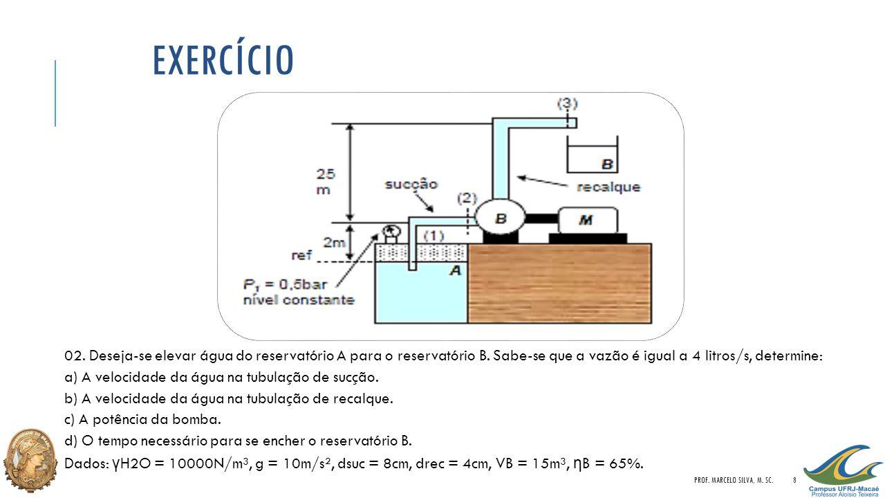 EXERCÍCIO 02. Deseja-se elevar água do reservatório A para o reservatório B. Sabe-se que a vazão é igual a 4 litros/s, determine: a) A velocidade da á