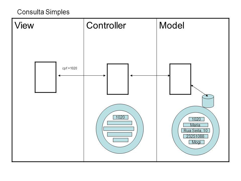 Consulta Simples ViewControllerModel cpf =1020 1020 Maria Rua Seila, 10 23251088 Mogi