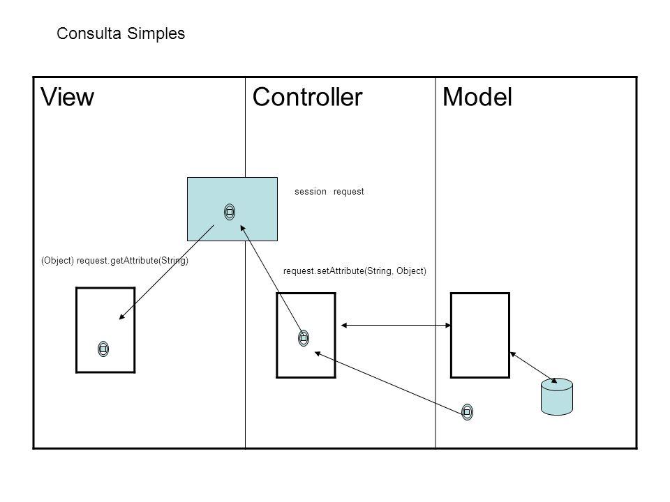 Consulta com retorno de vários (>1) ViewControllerModel ArrayList resultado = cli.recuperarTodos();