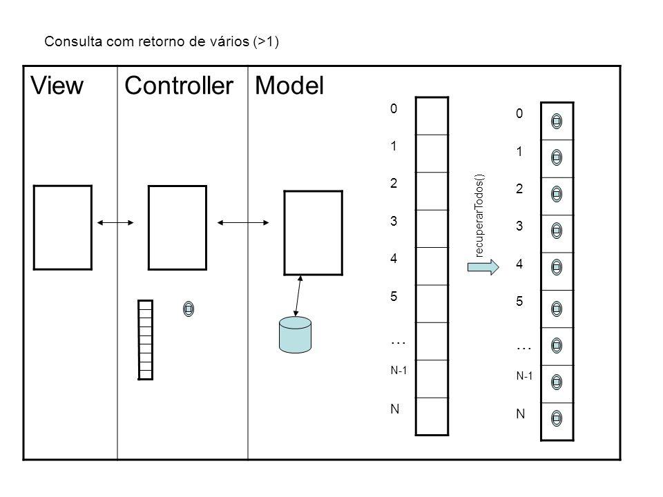 Consulta com retorno de vários (>1) ViewControllerModel 0 1 2 3 4 5... N-1 N 0 1 2 3 4 5... N-1 N recuperarTodos()