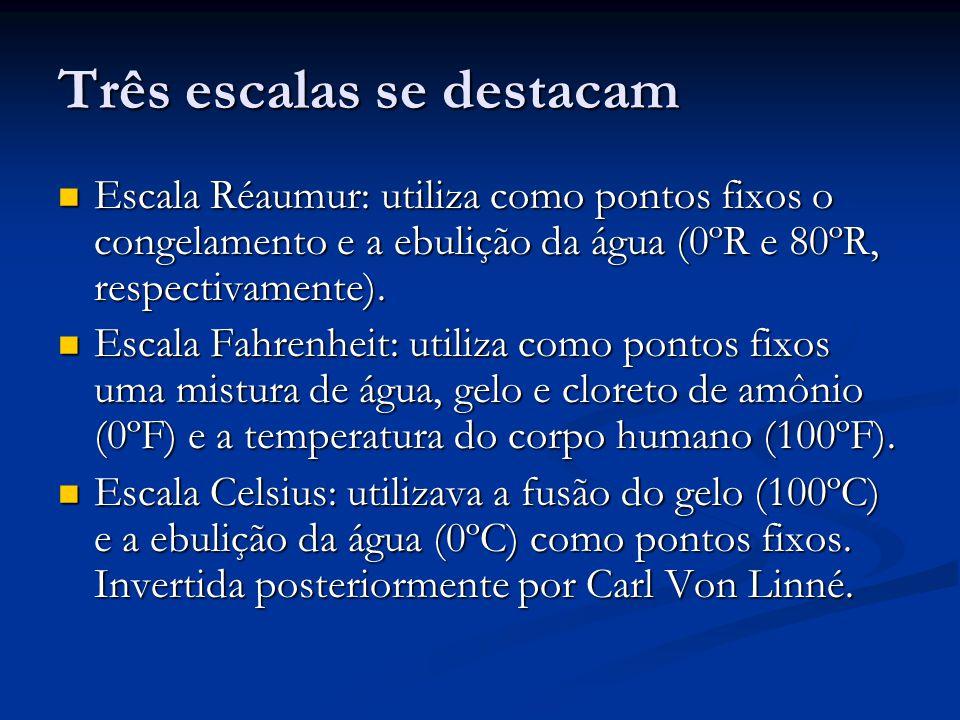 Três escalas se destacam Escala Réaumur: utiliza como pontos fixos o congelamento e a ebulição da água (0ºR e 80ºR, respectivamente).