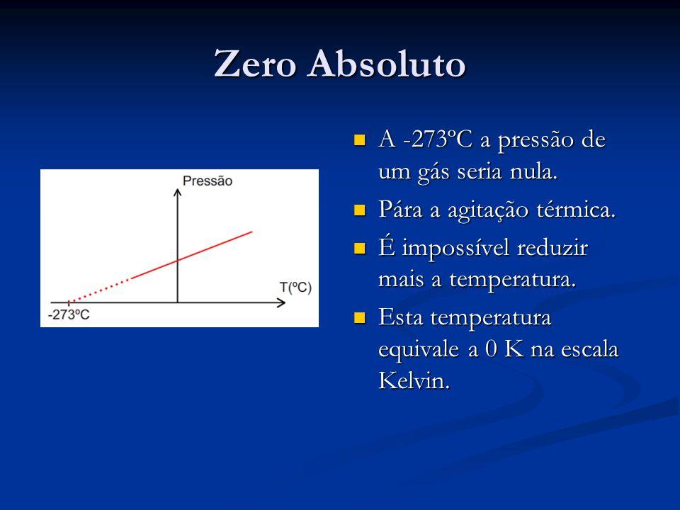 Zero Absoluto A -273ºC a pressão de um gás seria nula.