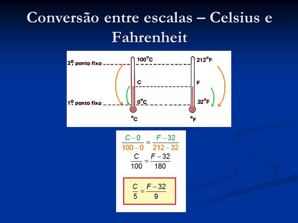 Conversão entre escalas – Celsius e Fahrenheit