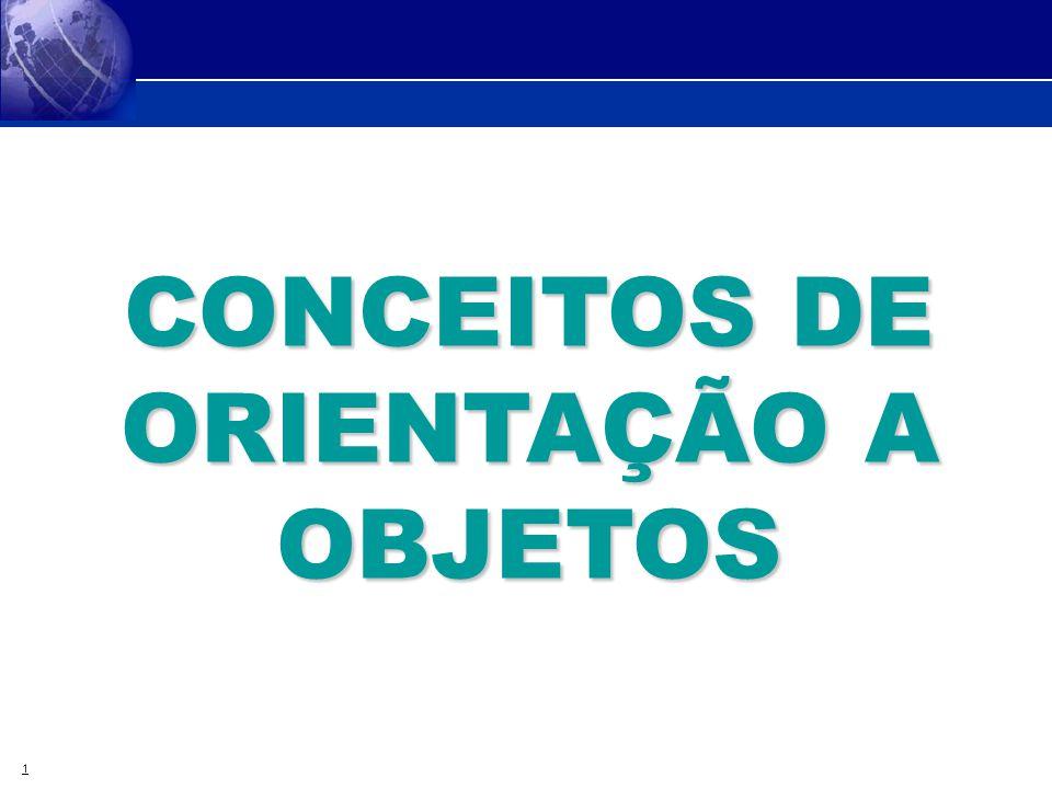 2 Conceitos de Orientação a Objeto Histórico Os conceitos de orientação a objetos vêm sendo discutido há muito tempo, desde o lançamento da 1 linguagem orientada a objeto – SIMULA.